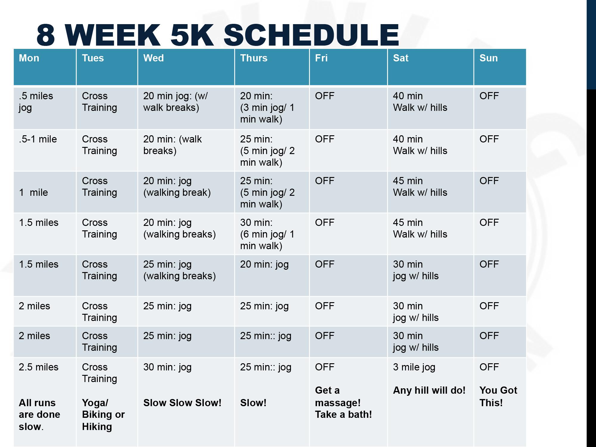 8 Week 5K Schedule